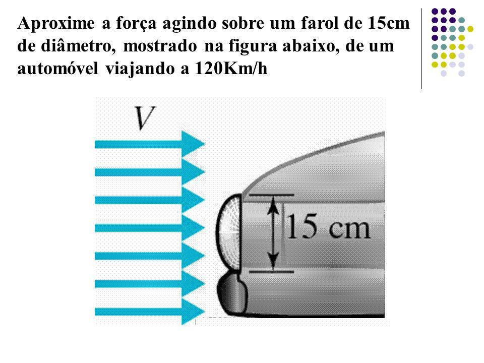 Aproxime a força agindo sobre um farol de 15cm de diâmetro, mostrado na figura abaixo, de um automóvel viajando a 120Km/h