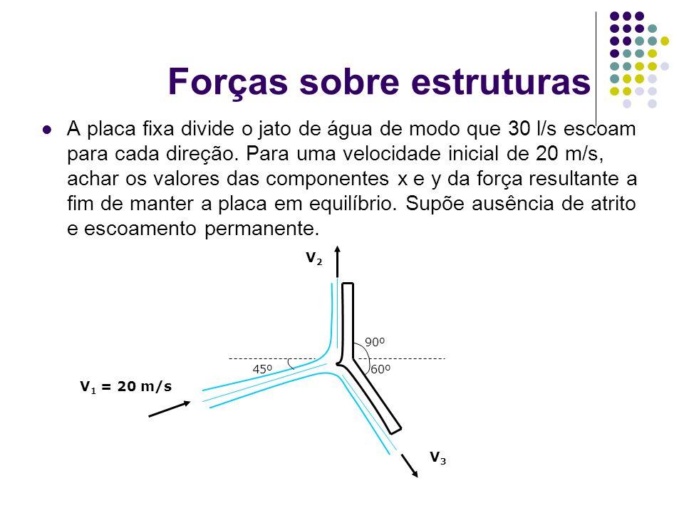 Forças sobre estruturas