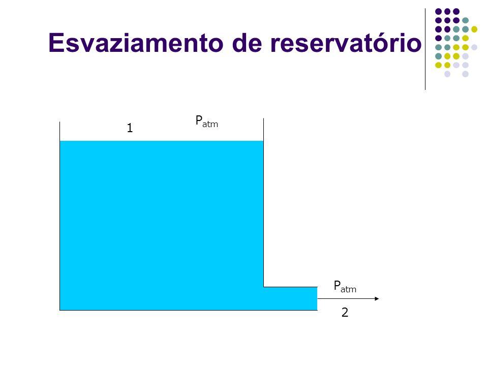 Esvaziamento de reservatório