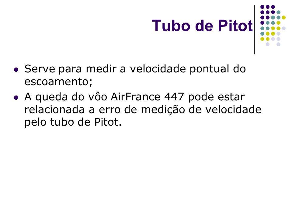 Tubo de Pitot Serve para medir a velocidade pontual do escoamento;
