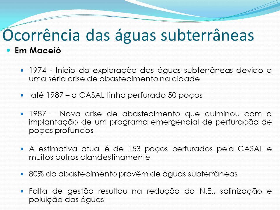 Ocorrência das águas subterrâneas