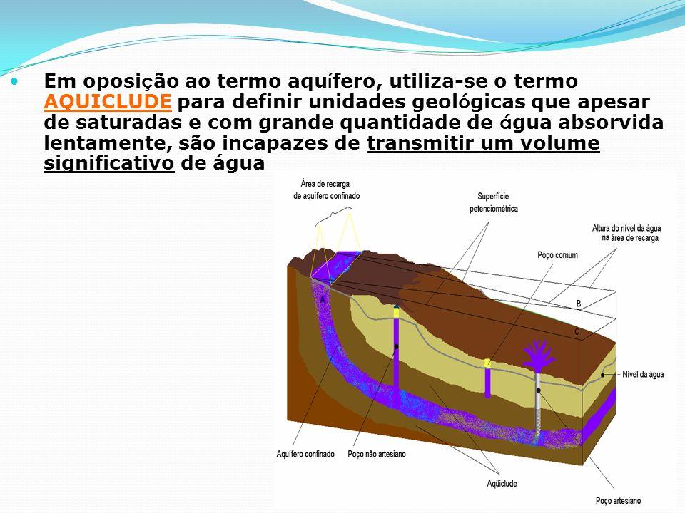 Em oposição ao termo aquífero, utiliza-se o termo AQUICLUDE para definir unidades geológicas que apesar de saturadas e com grande quantidade de água absorvida lentamente, são incapazes de transmitir um volume significativo de água