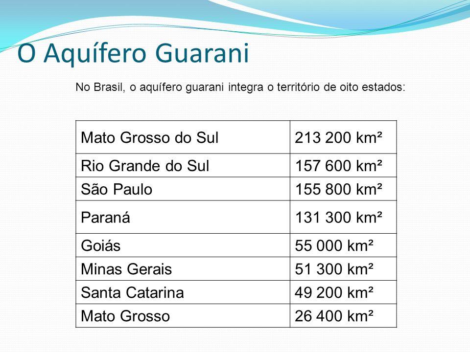 O Aquífero Guarani Mato Grosso do Sul 213 200 km² Rio Grande do Sul