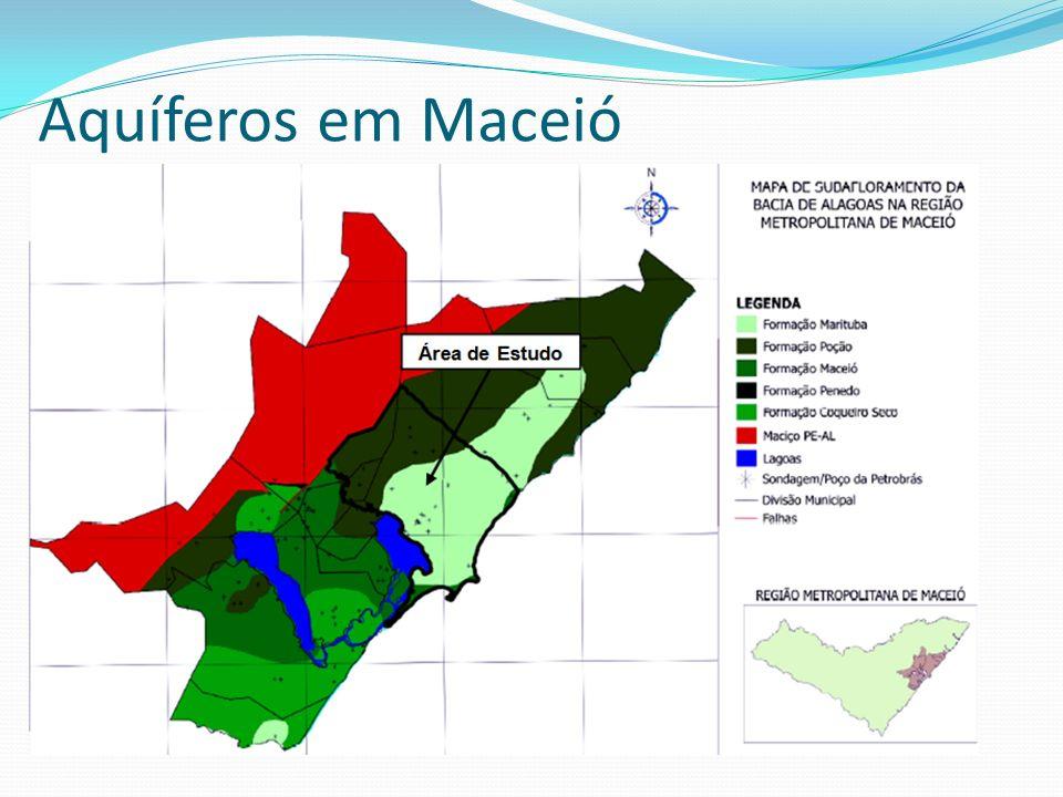 Aquíferos em Maceió