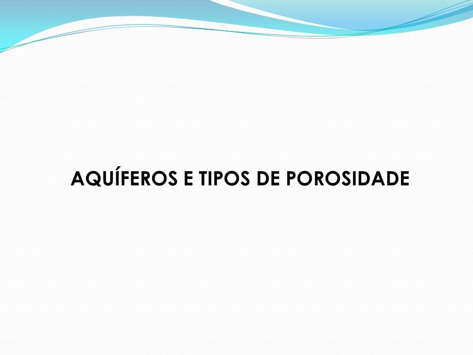 AQUÍFEROS E TIPOS DE POROSIDADE