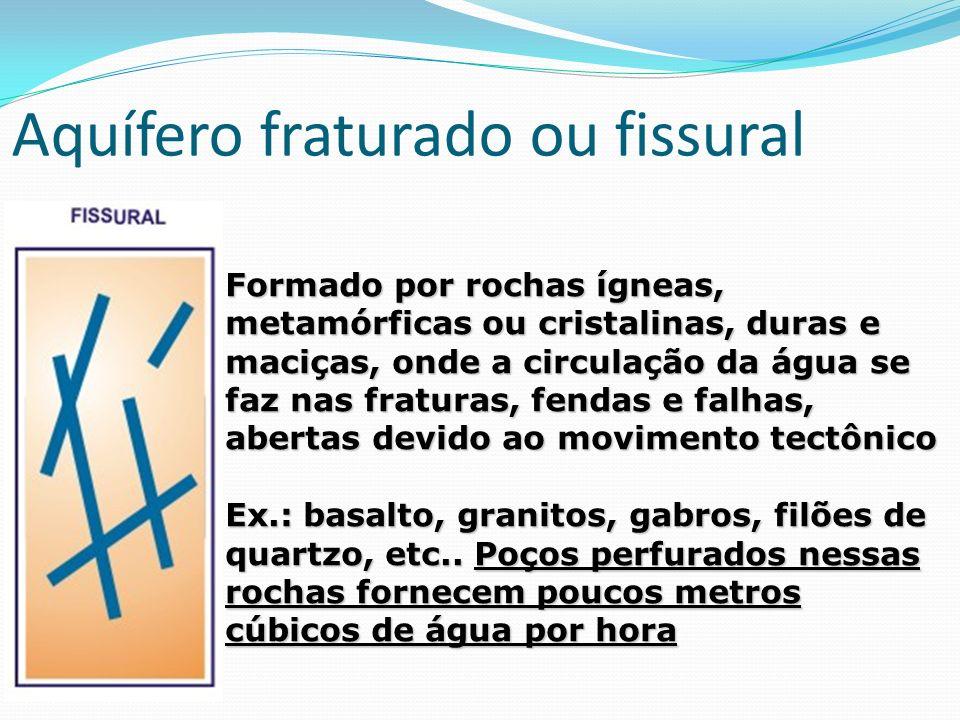 Aquífero fraturado ou fissural