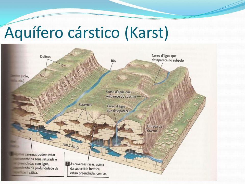 Aquífero cárstico (Karst)