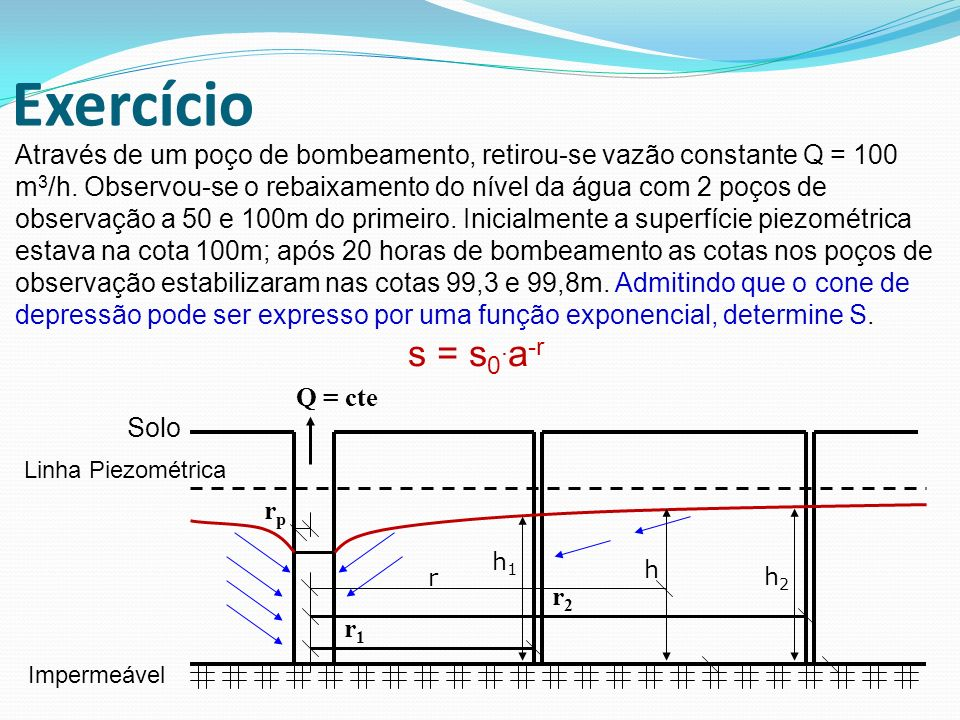 Exercício Através de um poço de bombeamento, retirou-se vazão constante Q = 100. m3/h. Observou-se o rebaixamento do nível da água com 2 poços de.