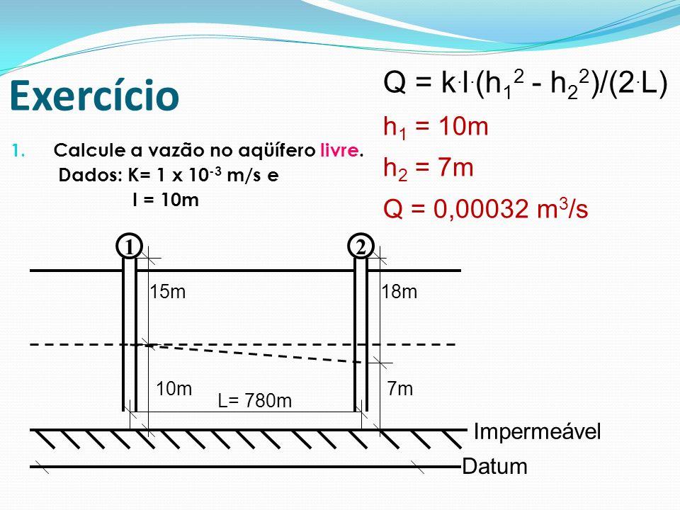 Exercício Q = k.l.(h12 - h22)/(2.L) h1 = 10m h2 = 7m Q = 0,00032 m3/s