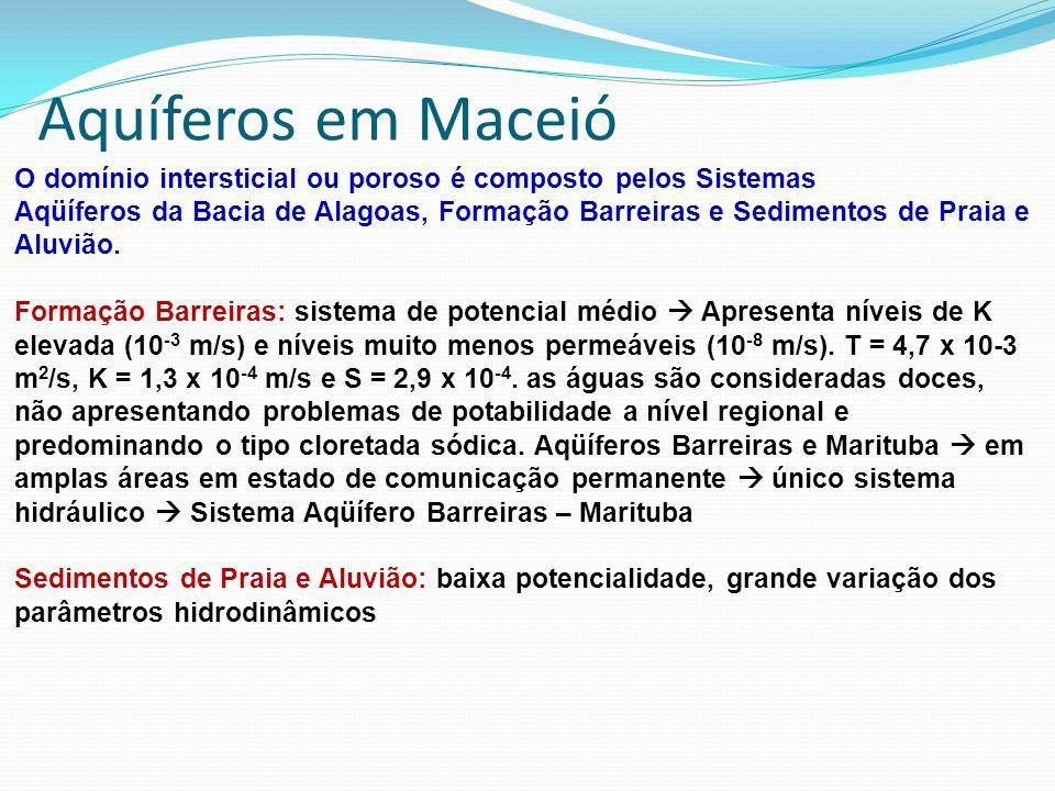 Aquíferos em Maceió O domínio intersticial ou poroso é composto pelos Sistemas.