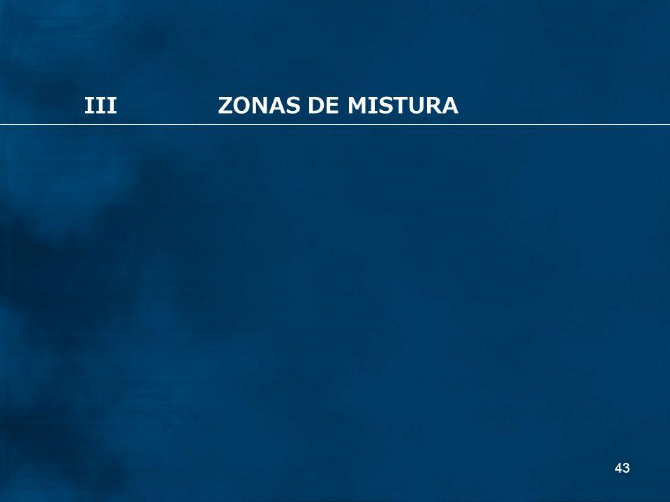 III ZONAS DE MISTURA
