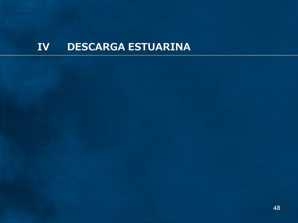 IV DESCARGA ESTUARINA