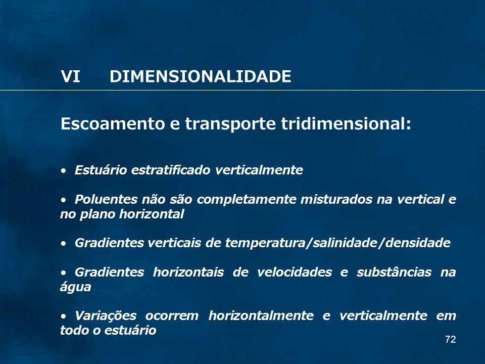 Escoamento e transporte tridimensional: