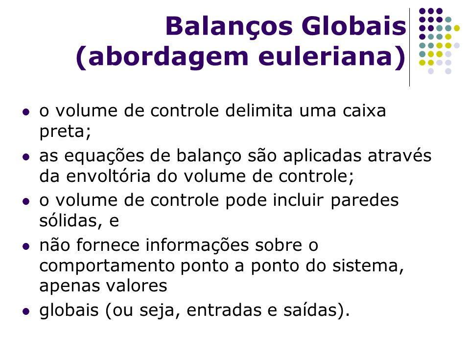 Balanços Globais (abordagem euleriana)