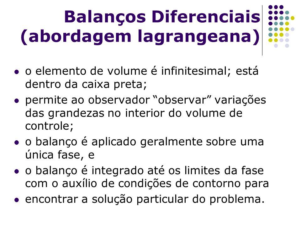 Balanços Diferenciais (abordagem lagrangeana)