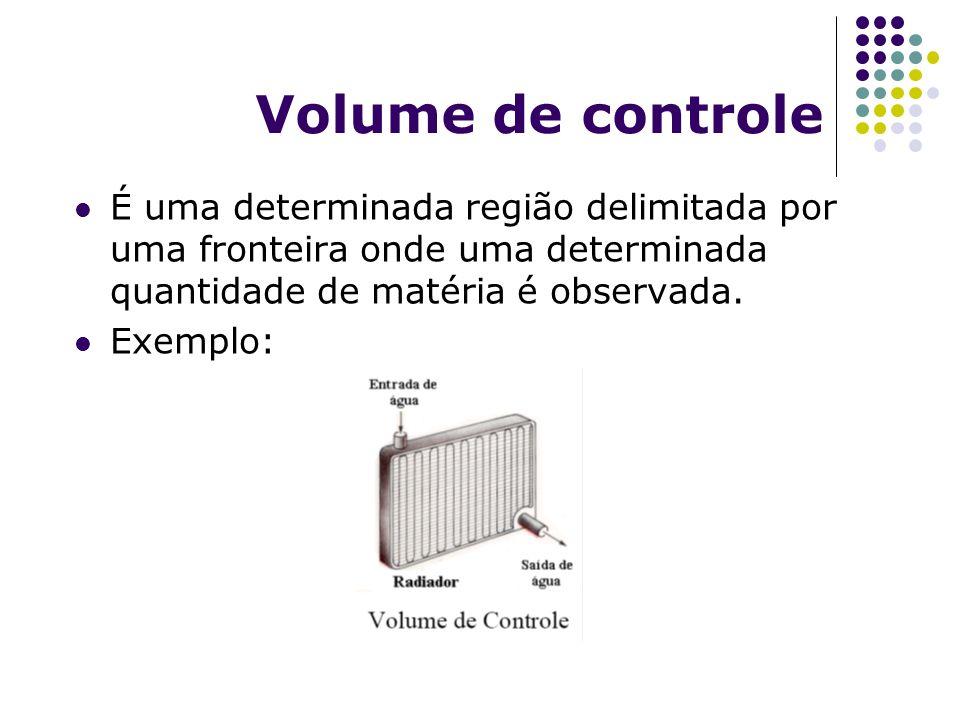 Volume de controle É uma determinada região delimitada por uma fronteira onde uma determinada quantidade de matéria é observada.