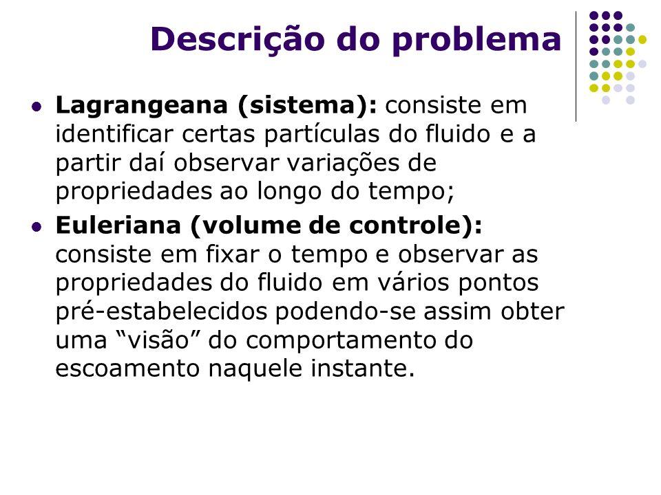 Descrição do problema