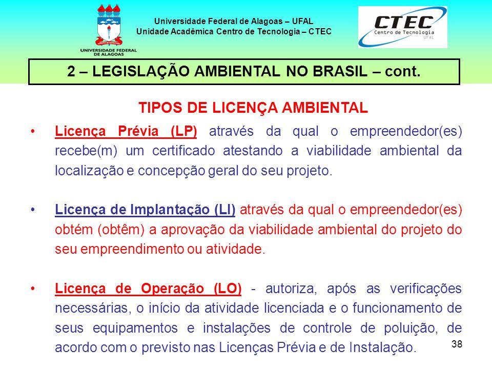 2 – LEGISLAÇÃO AMBIENTAL NO BRASIL – cont. TIPOS DE LICENÇA AMBIENTAL