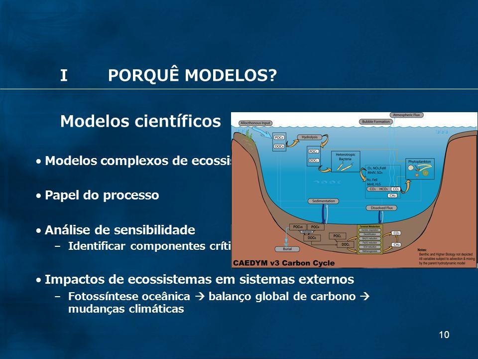 I PORQUÊ MODELOS Modelos científicos