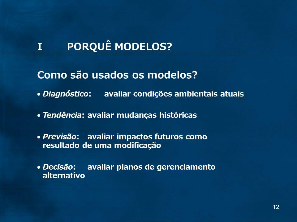Como são usados os modelos