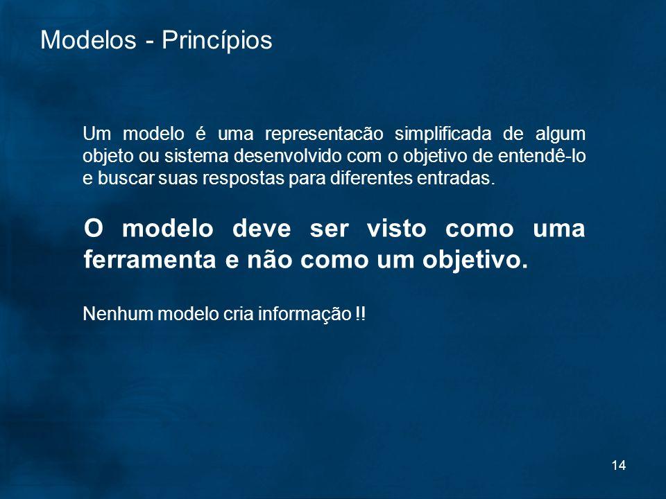 O modelo deve ser visto como uma ferramenta e não como um objetivo.