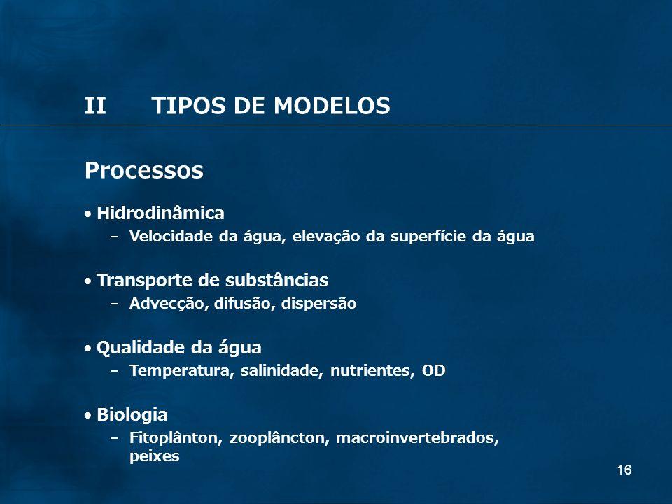 II TIPOS DE MODELOS Processos Hidrodinâmica Transporte de substâncias