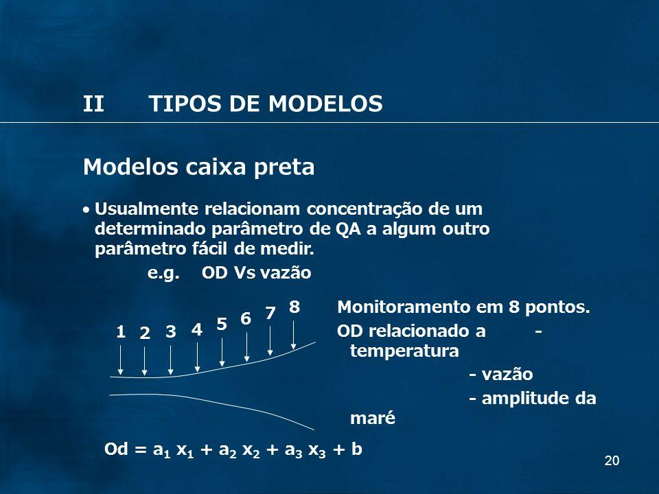 II TIPOS DE MODELOS Modelos caixa preta