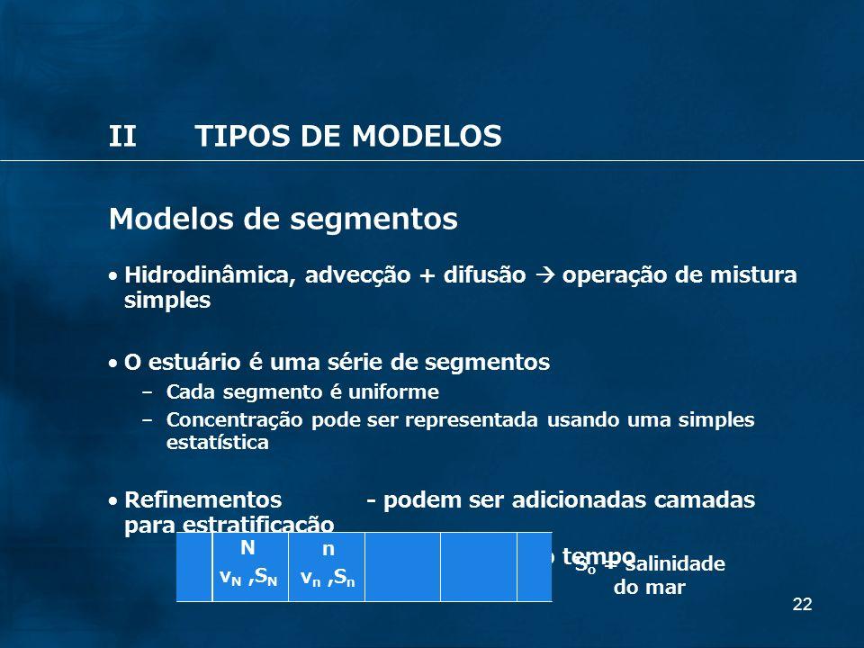 II TIPOS DE MODELOS Modelos de segmentos