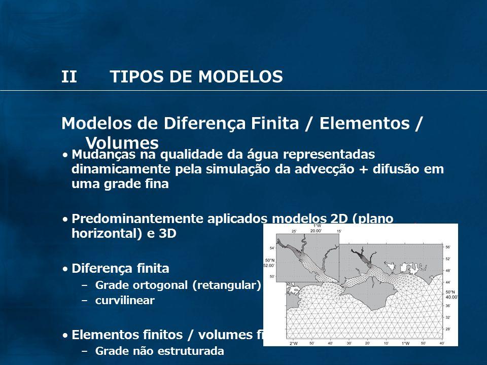 Modelos de Diferença Finita / Elementos / Volumes