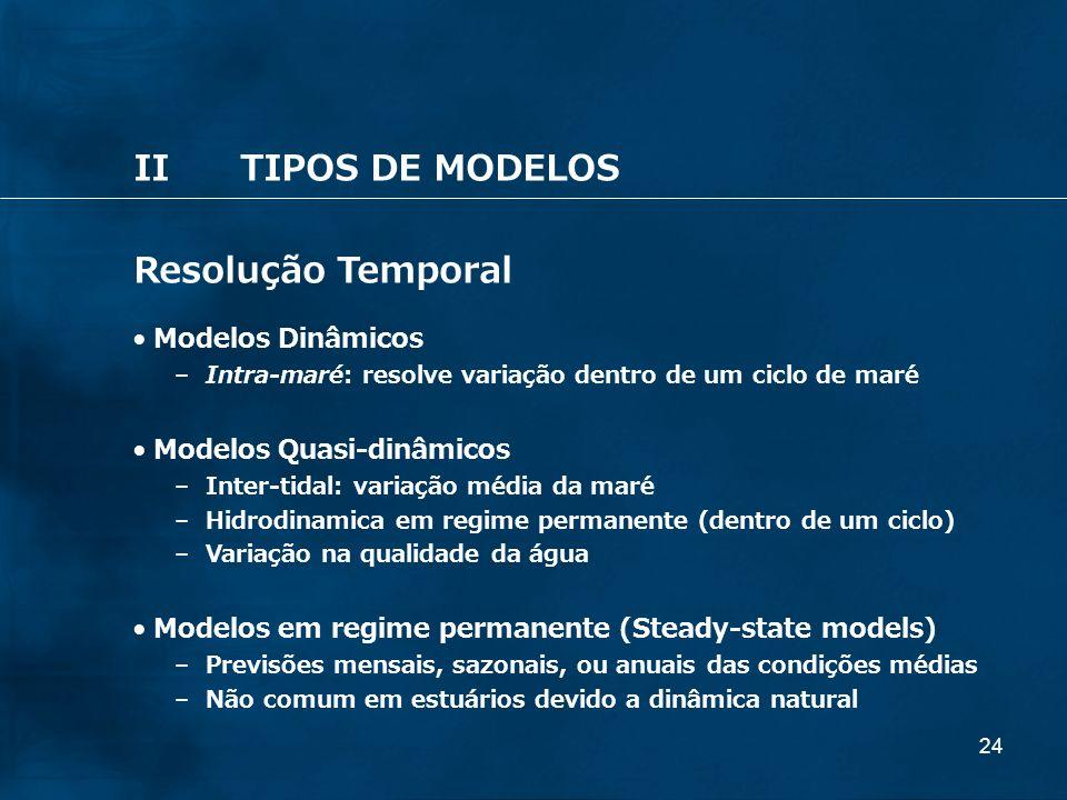 II TIPOS DE MODELOS Resolução Temporal Modelos Dinâmicos