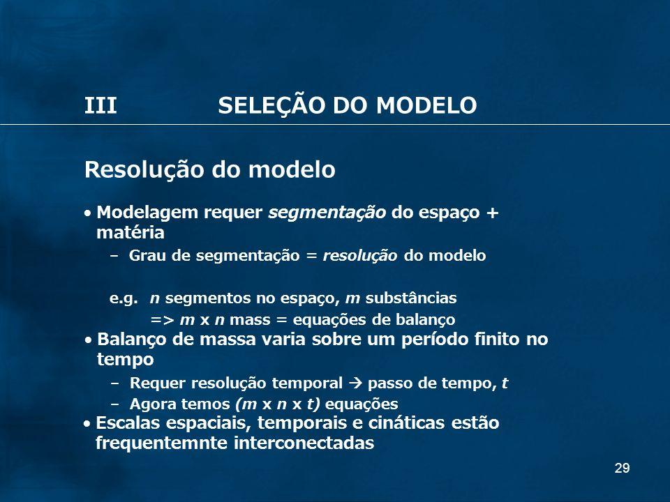 III SELEÇÃO DO MODELO Resolução do modelo