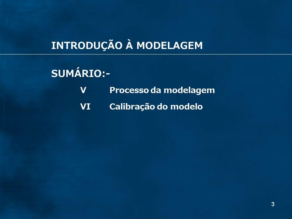 INTRODUÇÃO À MODELAGEM SUMÁRIO:-