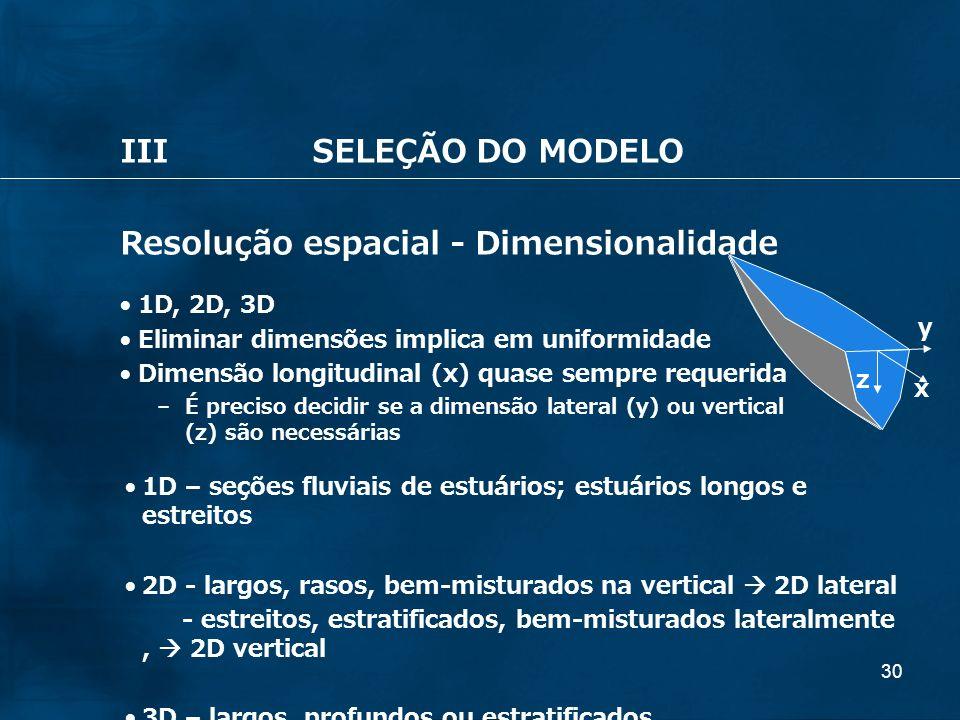Resolução espacial - Dimensionalidade