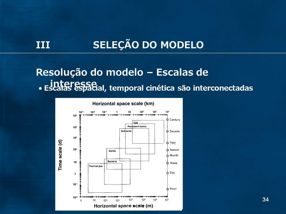 Resolução do modelo – Escalas de interesse