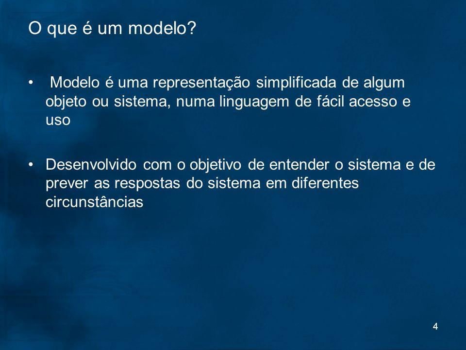 O que é um modelo Modelo é uma representação simplificada de algum objeto ou sistema, numa linguagem de fácil acesso e uso.