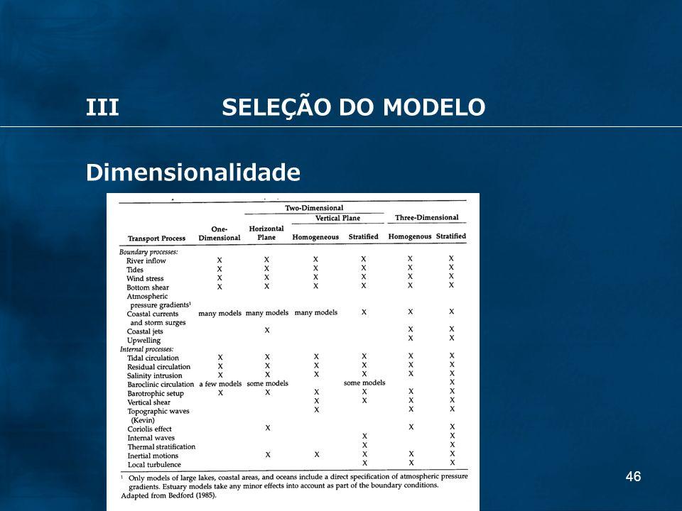 III SELEÇÃO DO MODELO Dimensionalidade