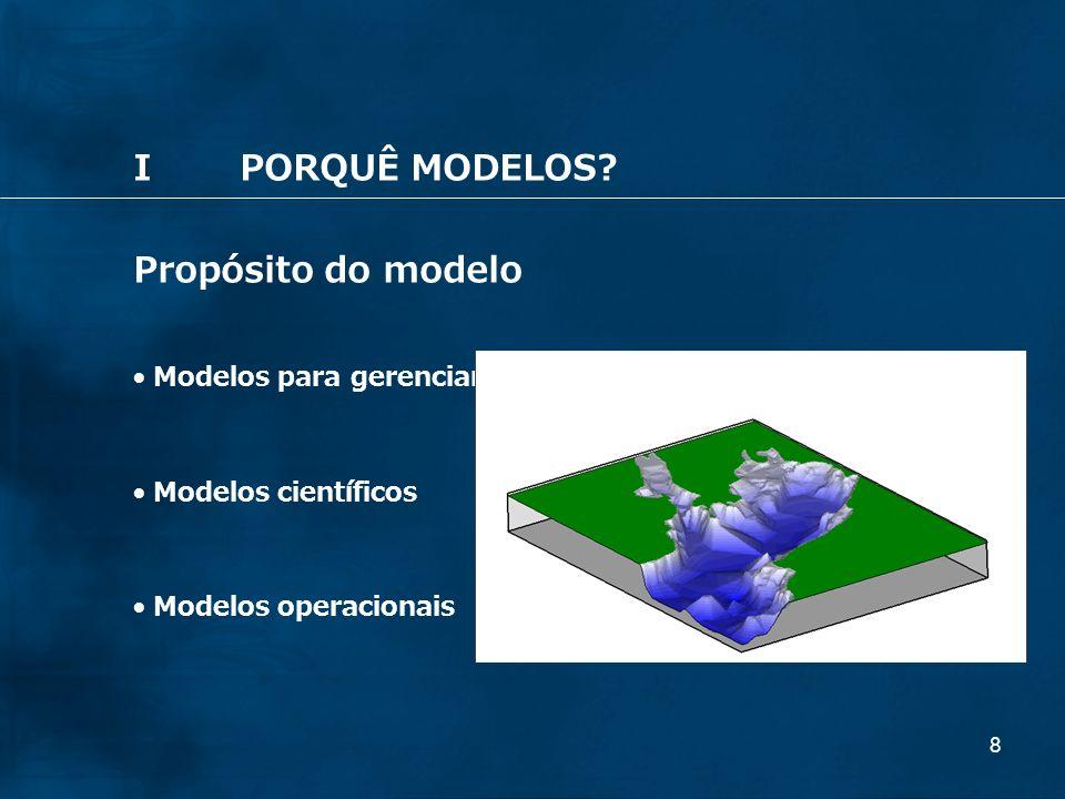 I PORQUÊ MODELOS Propósito do modelo Modelos para gerenciamento