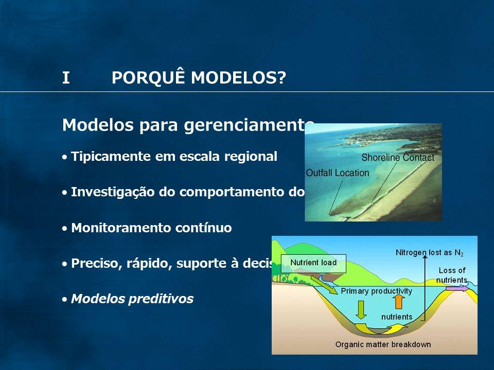 Modelos para gerenciamento