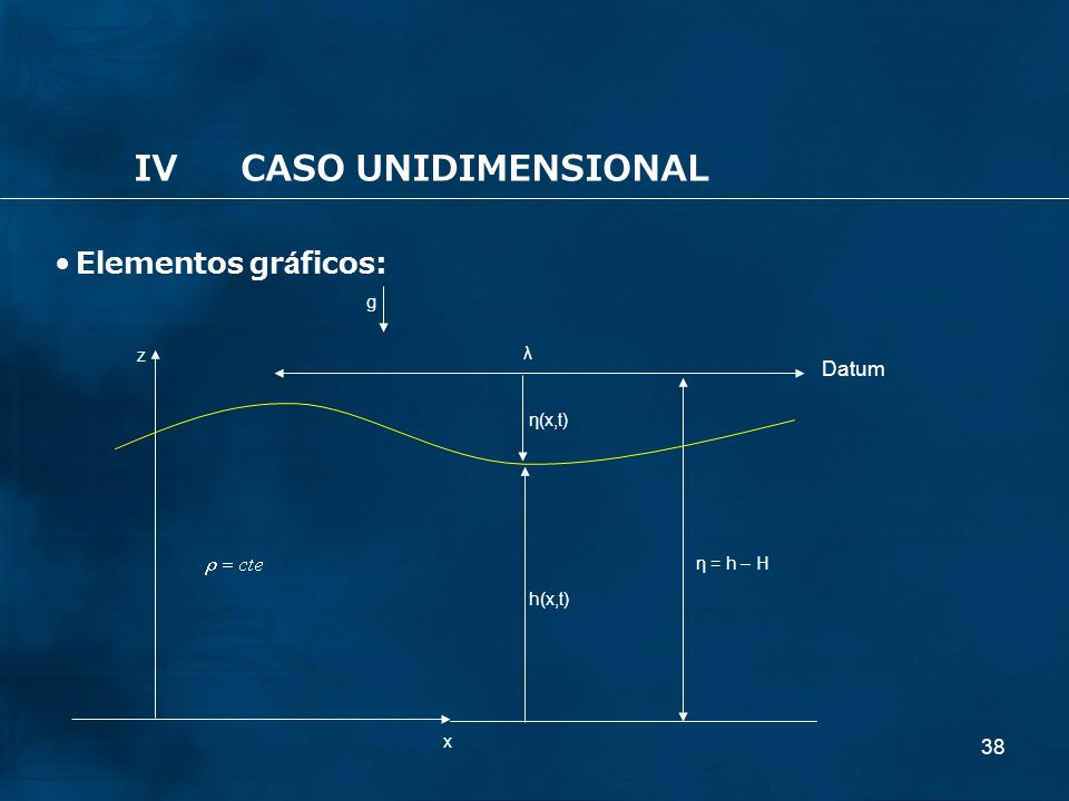 IV CASO UNIDIMENSIONAL