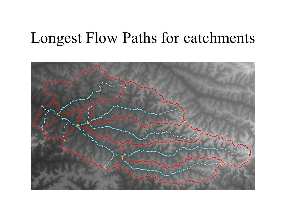 Longest Flow Paths for catchments