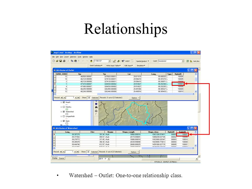 Relationships Watershed – Outlet: One-to-one relationship class.