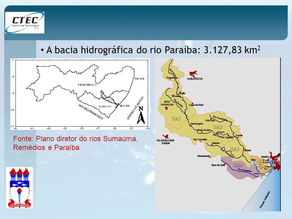 A bacia hidrográfica do rio Paraíba: 3.127,83 km2