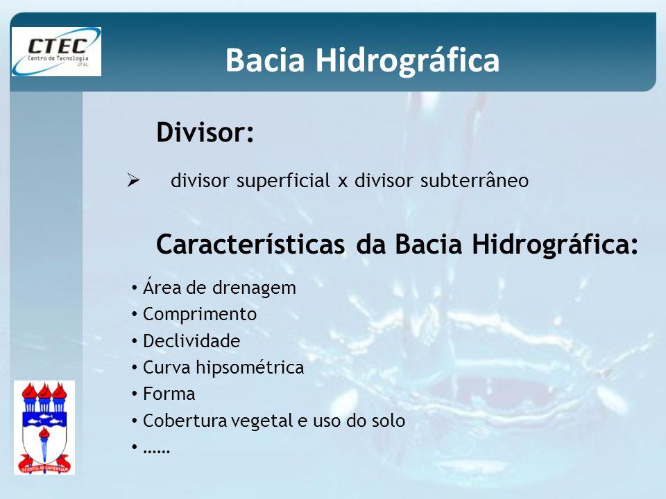 Bacia Hidrográfica Divisor: Características da Bacia Hidrográfica: