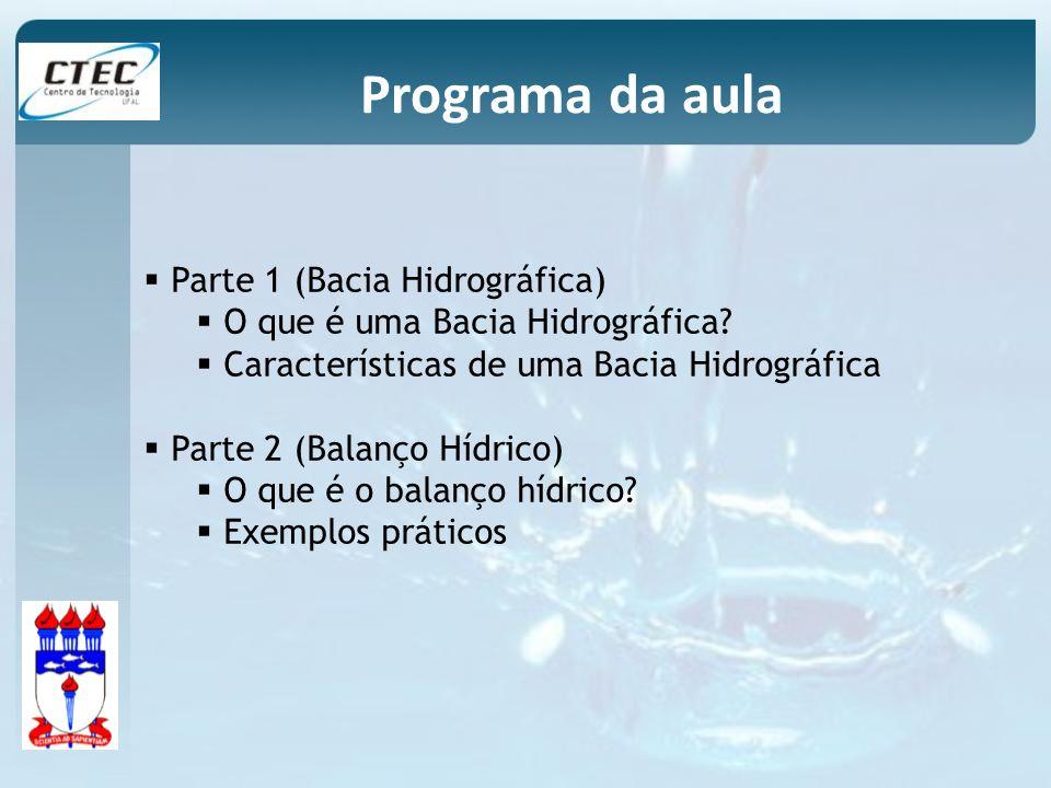 Programa da aula Parte 1 (Bacia Hidrográfica)