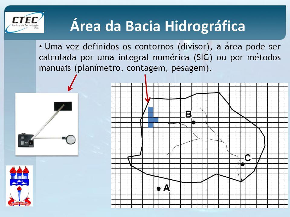 Área da Bacia Hidrográfica