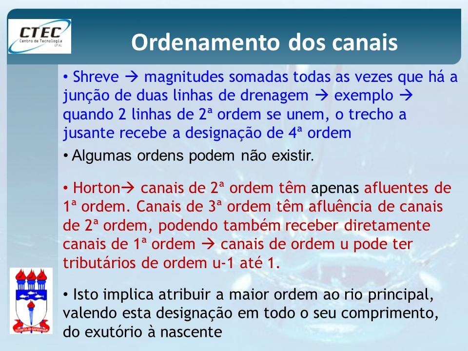 Ordenamento dos canais