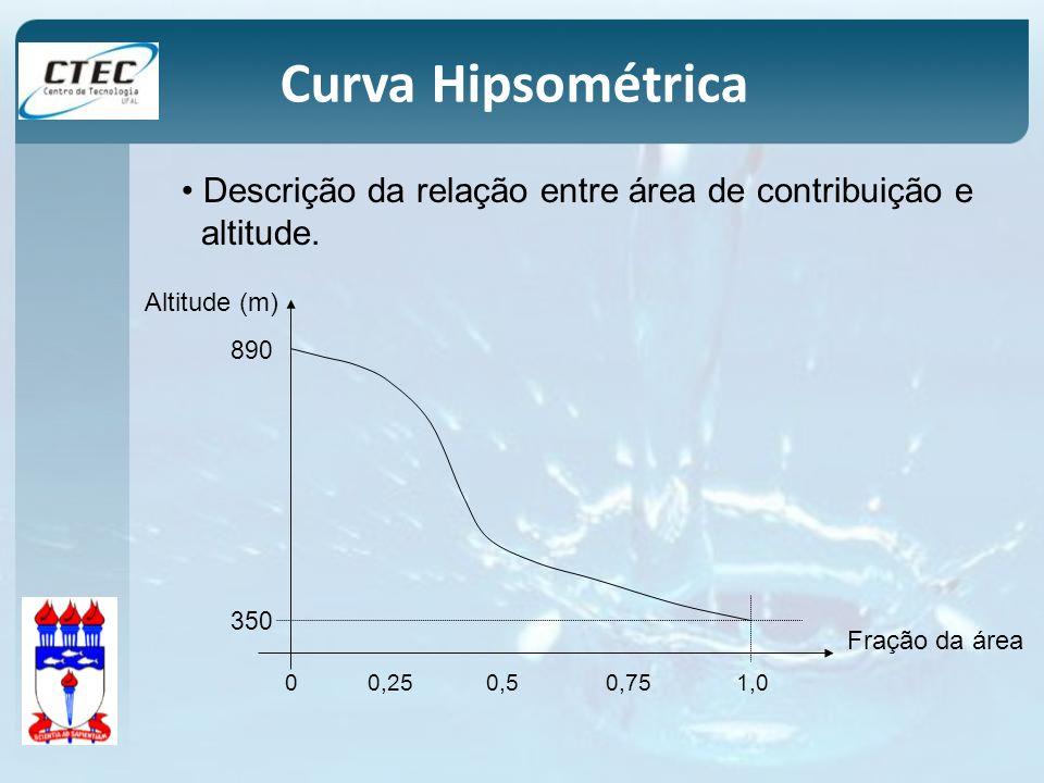 Curva Hipsométrica Descrição da relação entre área de contribuição e