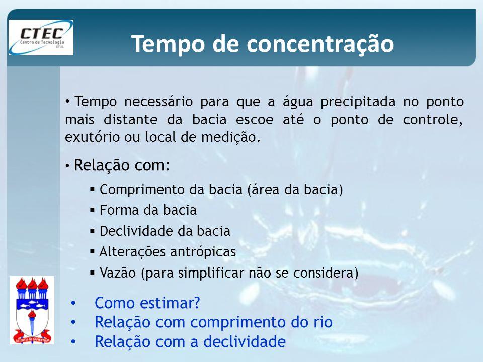 Tempo de concentração Como estimar Relação com comprimento do rio