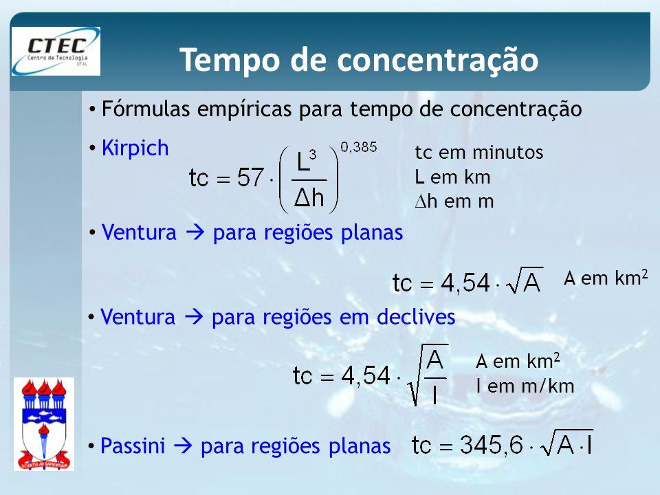 Tempo de concentração Fórmulas empíricas para tempo de concentração
