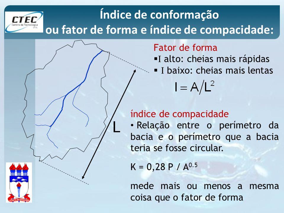 ou fator de forma e índice de compacidade: